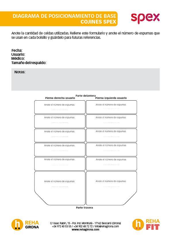 Diagrama de posicionamiento de base cojines Spex