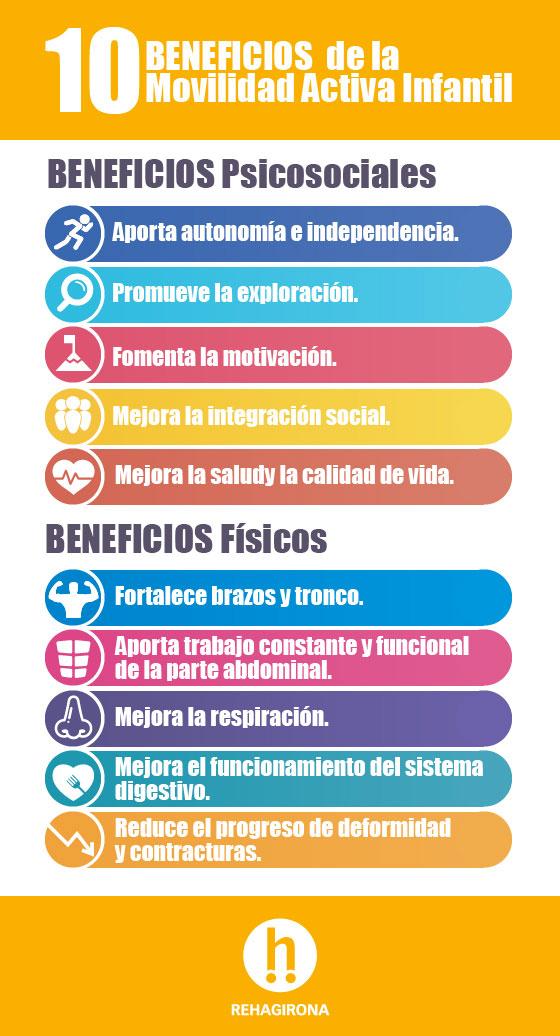 infografia-movilidad-activa-infantil
