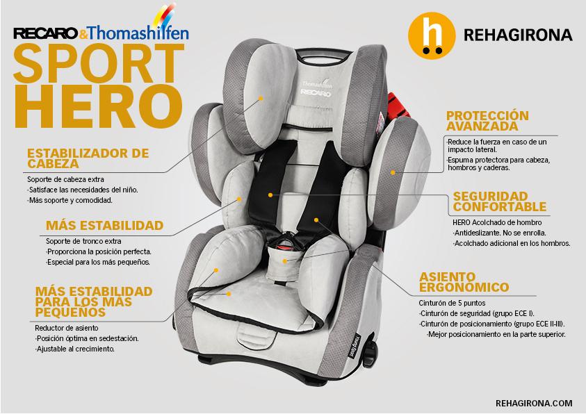 infografia-recaro-sport-hero
