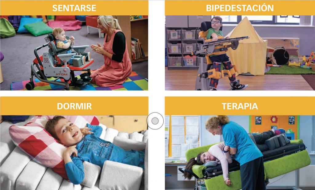 La importancia de la gestión de la postura en casa - Rehagirona (Jenx)