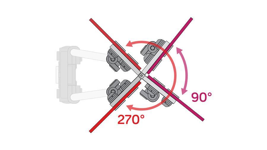 Presentem el Suport abatible Axial Biangular per a control toràcic Spex